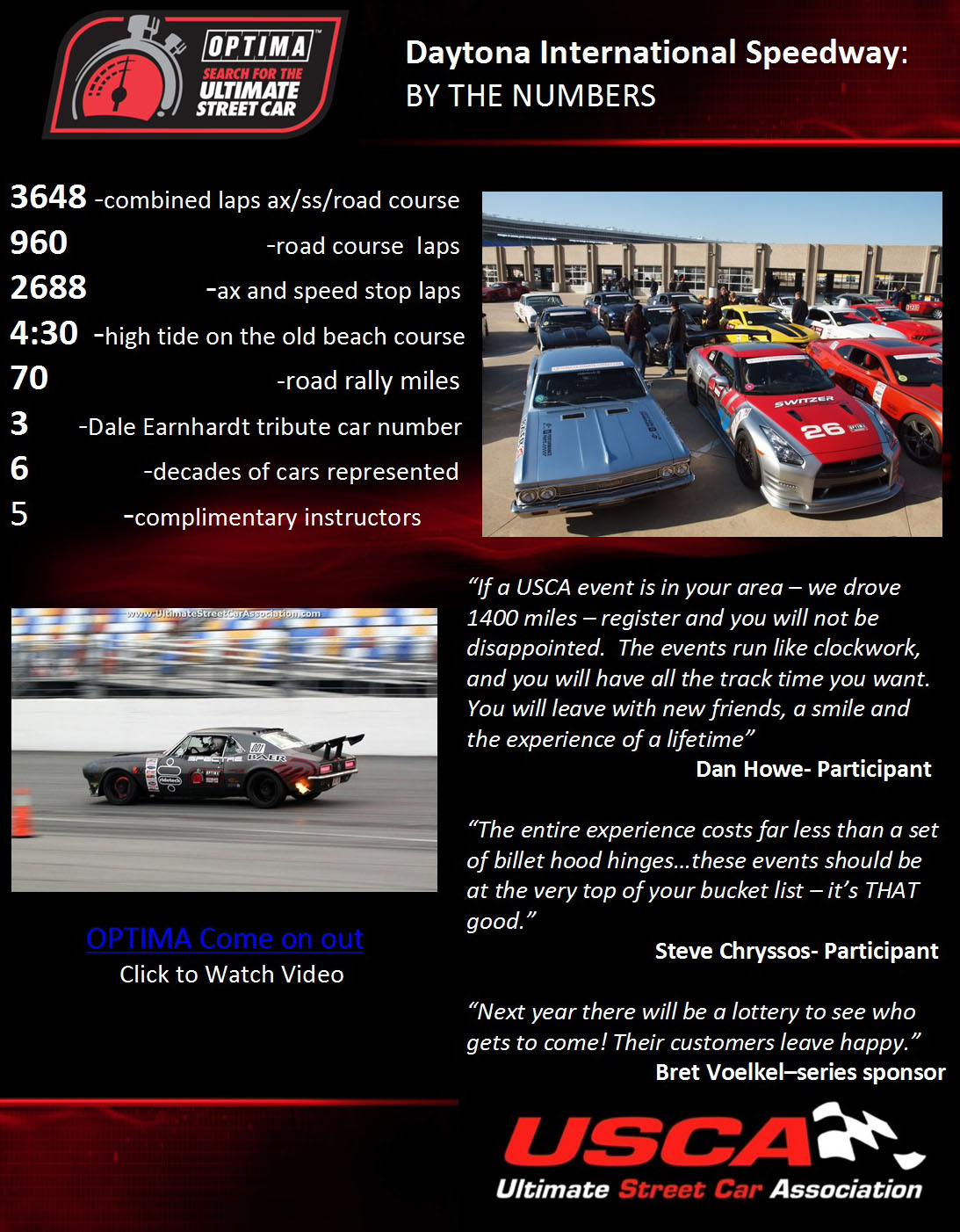 daytona_bythenumbers